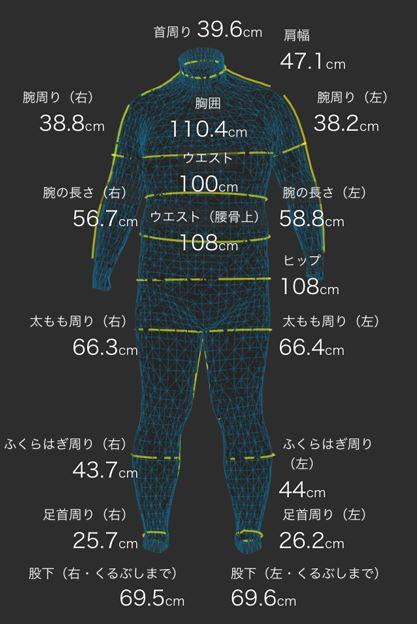 ZOZOスーツの計測