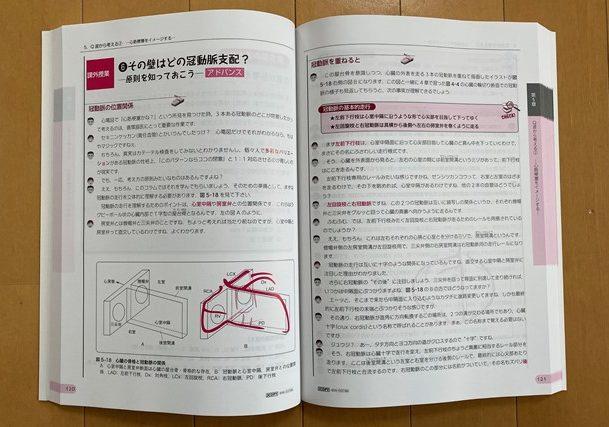 心電図のおすすめの本・教科書|心電図のみかた、考え方