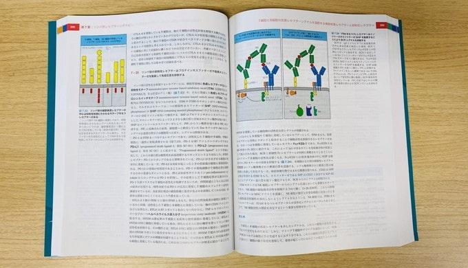 免疫学を学ぶ上でおすすめの本・教科書
