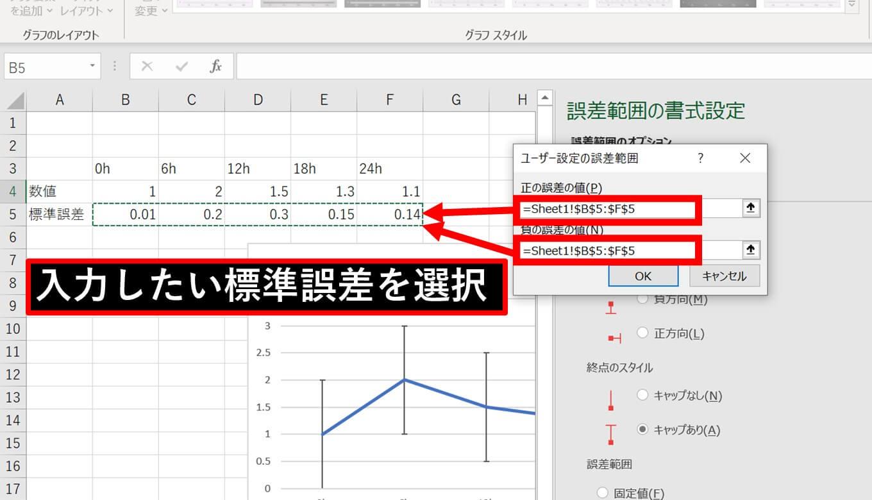 【Excel】エクセルで折れ線グラフと標準誤差のエラーバーを付ける方法