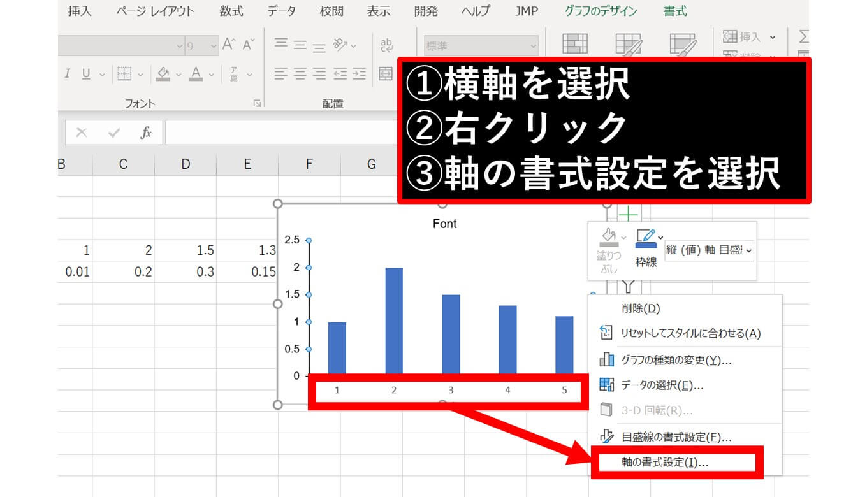 論文用の棒グラフ・折れ線グラフをエクセルで作成する方法